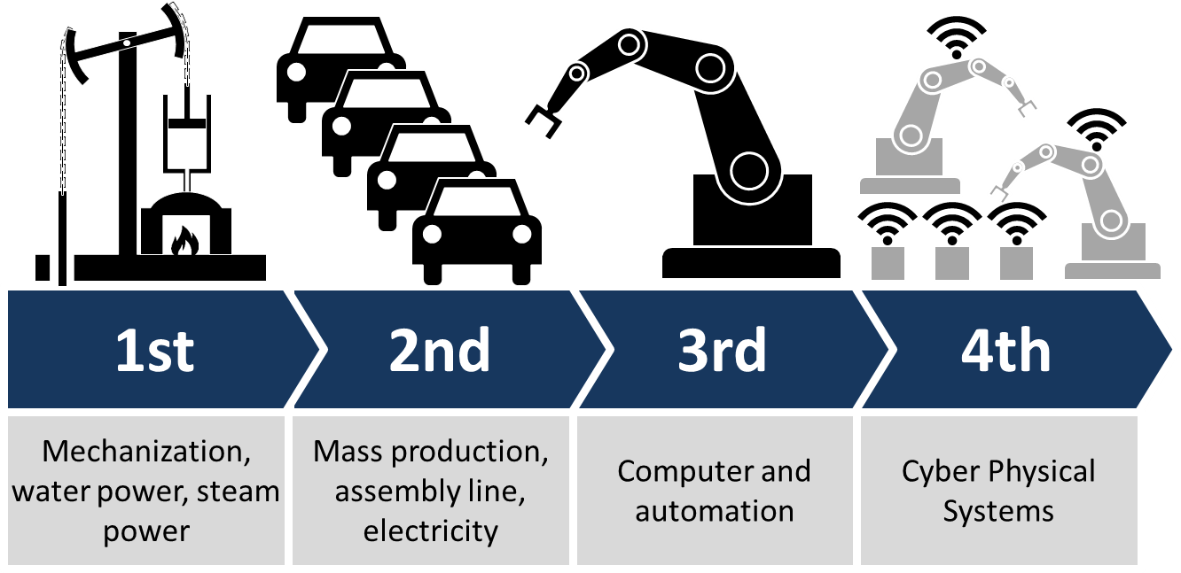 Industry-4.0.png